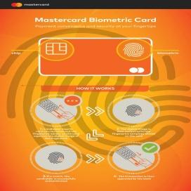 Kompanija Mastercard predstavlja novu generaciju biometrijskih kartica